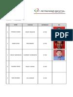 Personnel List