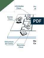 Business Model Canvas; Avicultura & Beneficiado 00