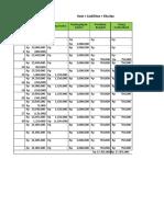 Kunci Jawaban Praktek Akuntansi Uas Ganjil Kls 10