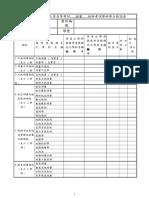 測量技師考試學科學分採認表