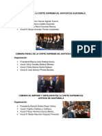 Cámara Civil de La Corte Suprema de Justicia de Guatemala