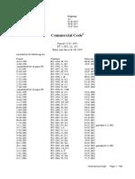 Commercial Code 2017 June Estonia.pdf
