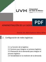 ADMINISTRACIO¦üN DE LA CADENA DE VALOR 2