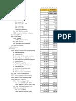 Financial Report 2017-2018 Informe Financierosxlsx