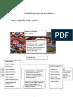 Diagrama arte y cultura^.docx