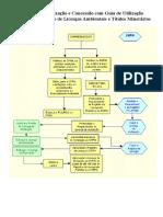 Regimes de Autorização e Concessão Com Guia de Utilização - Roteiro Para Obtenção de Licenças Ambientais e Títulos Minerários