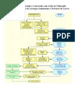 Regimes de Autorização e Concessão Com Regimes de Autorização e Concessão Com Guia de Utilização