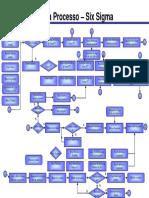 Mapeamento - Projeto Custo de Ligas Na Unidade Fabrica I