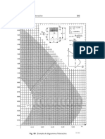 Flexion composée PDF