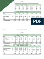 CivilGeeks Plantilla Excel de cálculo del Costo de la Hora Hombre de Construcción Civil. Periodo 2016-2017.xls