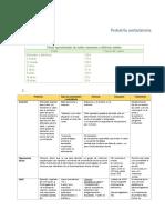 PEDIATRIA SOCIAL Y AMBULATORIA.docx