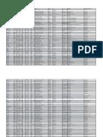 Base de données des entreprises MARRAKECH