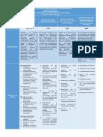 Comparativo Modelos Instruccionales (1)