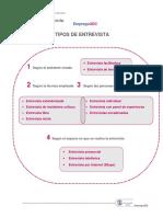 TIPO DE ENTREVITA.pdf
