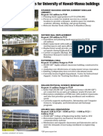 Major budget requests for University of Hawaii-Manoa buildings