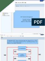 2016-08-07 MM IM Batch TransferPosting MovTypes Blogged.pptx