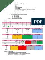 Controle de Gestion Ecarts Sur Resultat (1)
