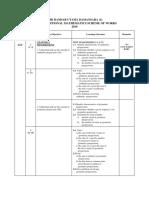 Yearly Scheme - Add Maths F5 2019(New)