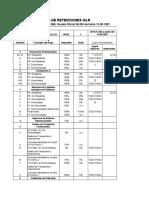Tabla Retenciones Islr 2018 Con UT 17 Bs S a Partir Del 12-09-2018