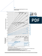 2. Diagrama Dimensionare Pardoseala Radianta Uponor Tecto - Comfort-Pipe Plus 17x2