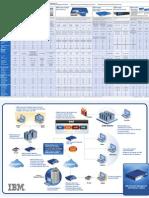 IBM ISS Pocket Guide - Apr2009