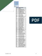 Lista Clases de Documento FI
