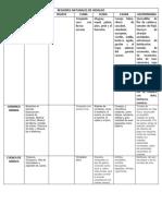 REGIONES NATURALES DE HIDALG1.docx