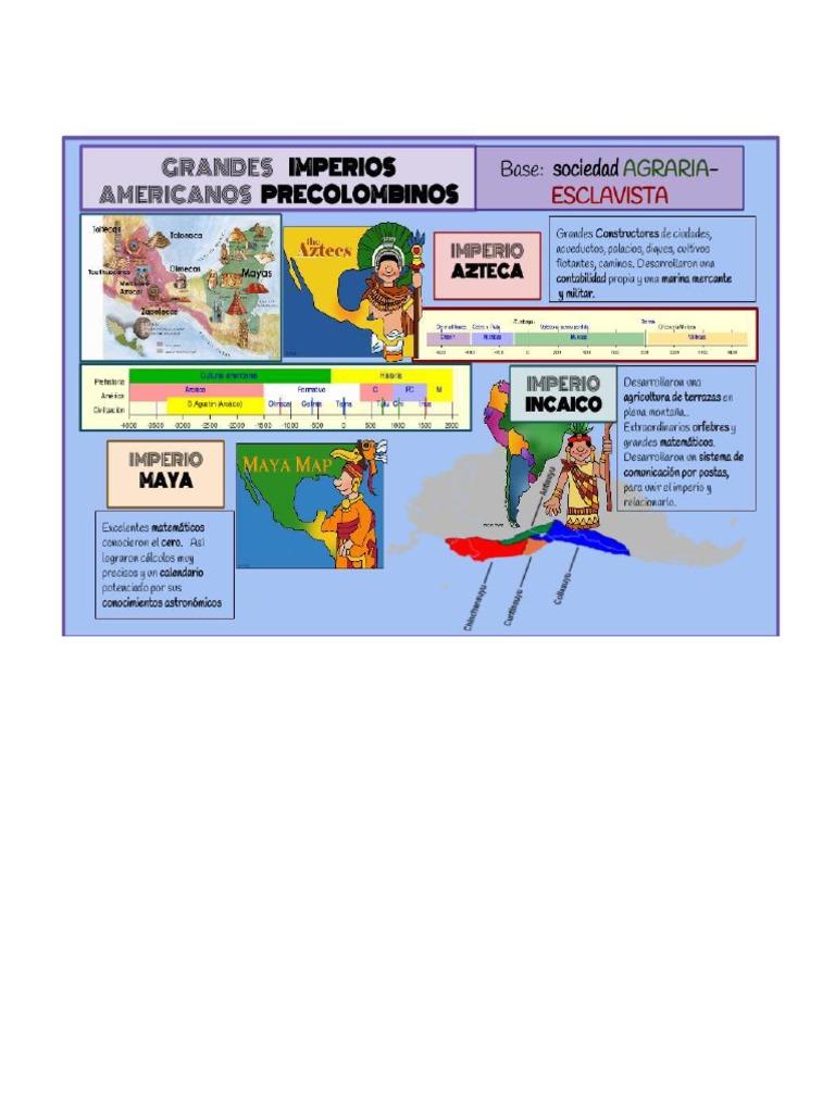 Imperios Precolombinos Sociales 7h50 25 01 2019