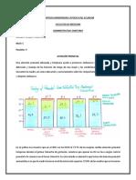 Analisis de Grafico Estadistico