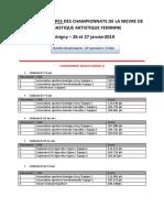 Palmarès Équipes Des Championnats de La Nièvre de Gymnastique Artistique Féminines 2019-Converted
