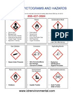 IDR Hazardous Warning Placards Sign-2016