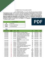 Edital Sma n 36 Listagem Geral Bolsista