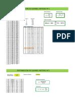Distribucion Gumbel y Distribucion Pearson 3 Parametro Hidrologia333 (1)