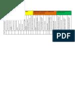 Dimension Organizativa Administrativa