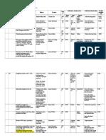 03 Rencana Usulan Kegiatan (merah).rtf