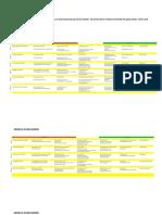 Factor Solution Comparison