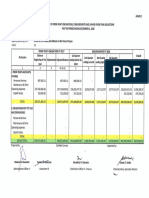 ANNEX C AS OF DEC 2018.pdf