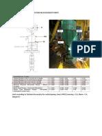 Tembungo Mol Pump Vibration Measurement Points