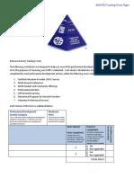 AEM PDU Tracking Form - Revised 2015-1