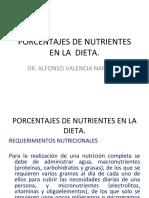 PORCENTAJE DE NUTRIENTES EN LA DIETA