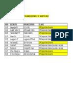 Calendario Coppa Italia Tricolore Giovanile società
