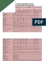 Oil Filter Application Chart