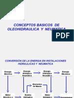 Apunte Conceptos basicos de oleohidraulica y Neumatica SQM.pptx