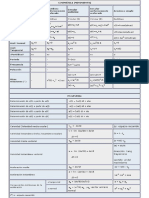 Tablas de formulas cinematicas.pdf