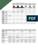 Logic Pro x Compressor Circuit Type Cheat Sheet