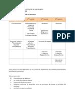 exposición neurosis.pdf