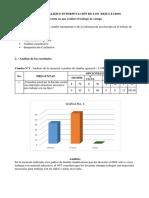 Analisis e Interpretacion 2.1