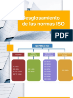Desglosamiento de Las Normas ISO