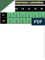 PBL 3 - Interatividade e Convergência