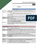 InterMEDRESUMOS - BÔNUS - Resumo de Antibióticos